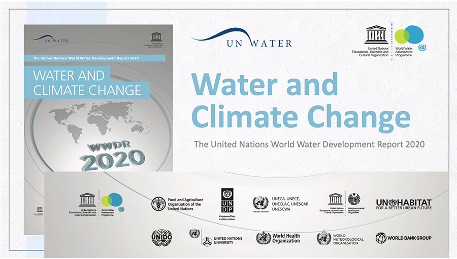 World Water Development Report 2020 – Water and Climate Change – Overview presentation